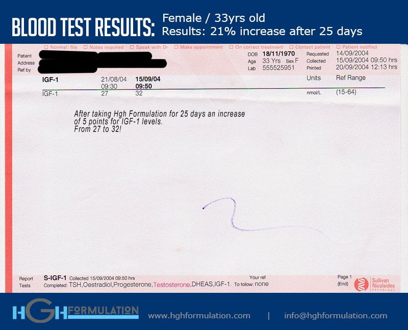 hgh formulation blood test results female